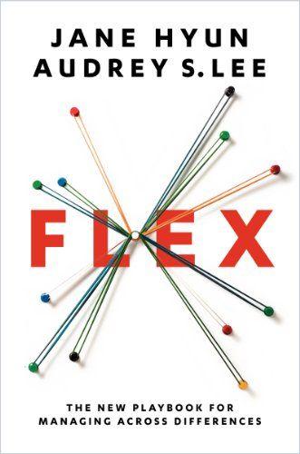 Image of: Flex