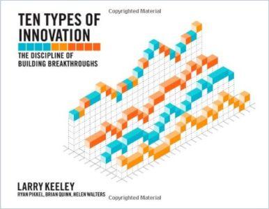 Diez Tipos De Innovaci 243 N Resumen Larry Keeley Et Al