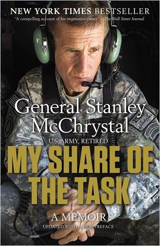 Image of: My Share of the Task