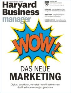 Die perfekte Marketingmaschine