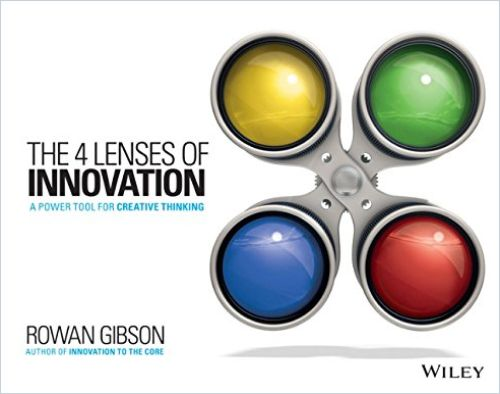Image of: The 4 Lenses of Innovation