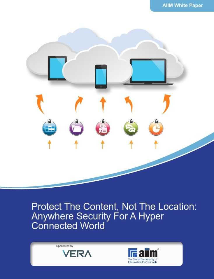 Image of: Protect The Content, Not The Location