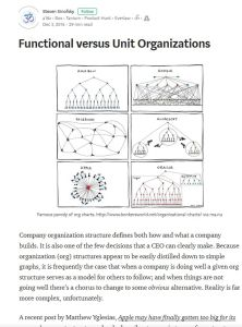 Functional Versus Unit Organizations
