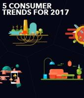 5 Consumer Trends for 2017