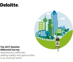 The 2017 Deloitte Millennial Survey summary