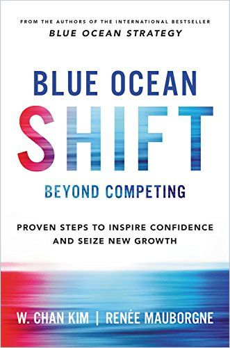 Image of: Blue Ocean Shift