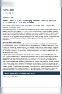 Recent Trends in Wealth-Holding by Race and Ethnicity summary