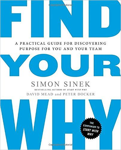 Image of: Find Your Why