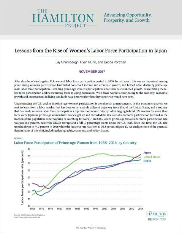 Image of: Lessons from the Rise of Women's Labor Force Participation in Japan