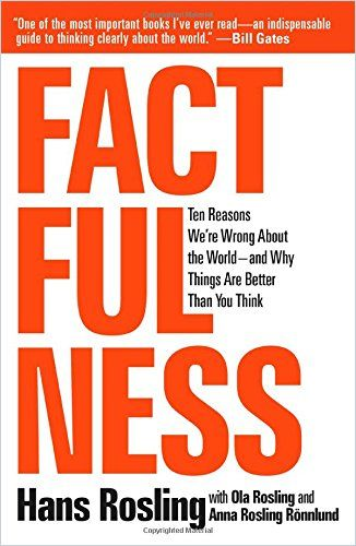 Image of: Factfulness