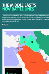 The Middle East's New Battle Lines summary