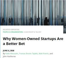 Why Women-Owned Startups Are a Better Bet