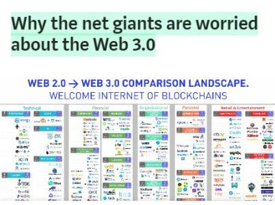 Why the Net Giants Are Worried About the Web 3.0 summary