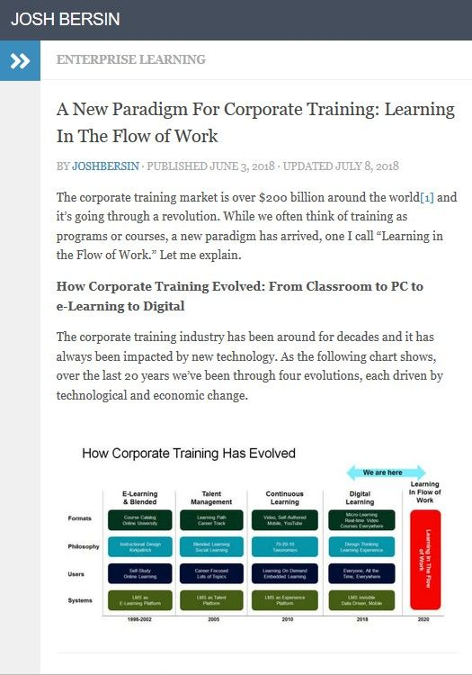 Image of: A New Paradigm for Corporate Training