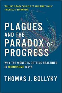 Plagues and the Paradox of Progress book summary
