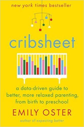 Image of: Cribsheet
