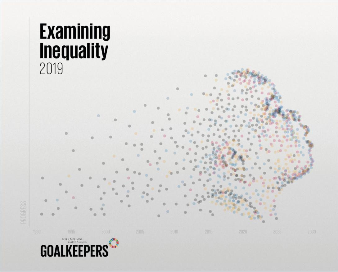 Image of: Examining Inequality 2019