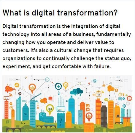Image of: Getting Started with Digital Transformation