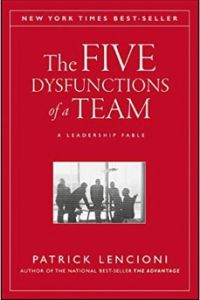 The Five Dysfunctions of a Team book summary