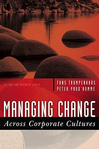 Image of: Managing Change Across Corporate Cultures