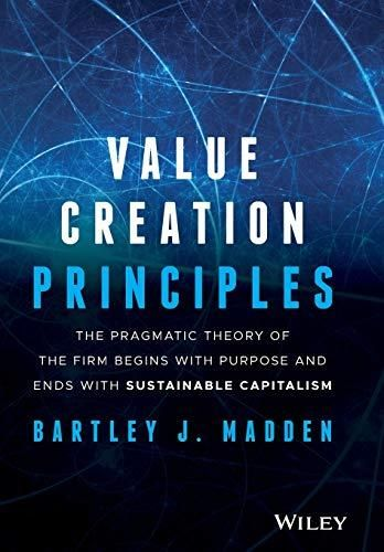 Image of: Value Creation Principles