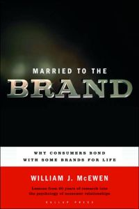 Married to the Brand book summary