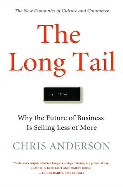 Image of: The Long Tail