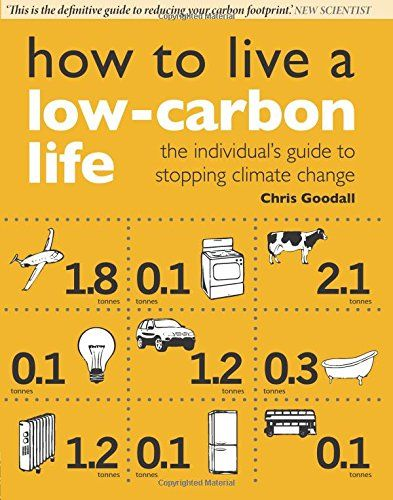 Image of: How to Live a Low-Carbon Life