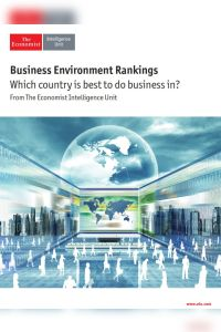 Business Environment Rankings summary