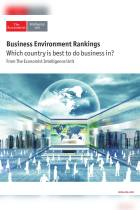 Business Environment Rankings