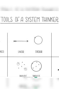 Tools of a System Thinker summary