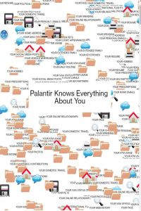 Palantir Knows Everything  About You summary