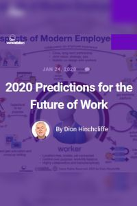 2020 Predictions for the Future of Work summary